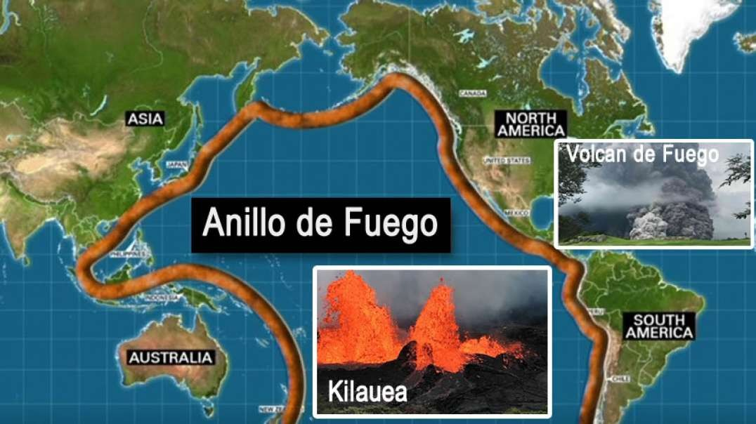 El Cinturon de Fuego | Documental
